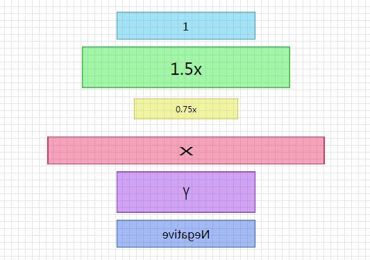 网页背景网格样式代码和背景颜色半透明度样式代码下载