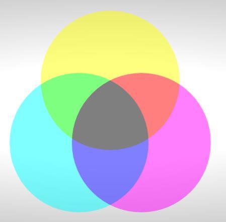 css透明度圆形维恩图动画特效html网页素材代码