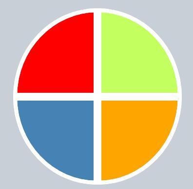 divcss button标签制作饼图分类效果