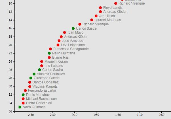 网页svg点阵分布图图表数据统计插件代码