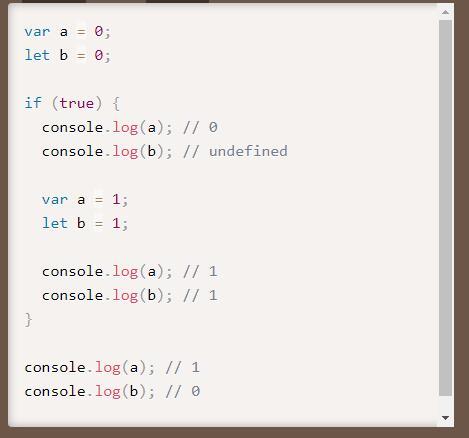 一段es6 var和let关键词定义变量实例代码