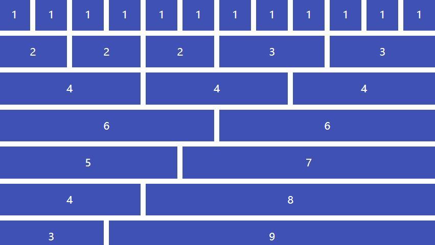 通过flex排版布局的一些实例样式代码